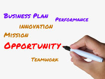 opportunity-whiteboard-represents-hope-representing-chance-luck-advantage-40197707