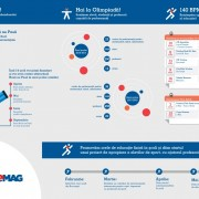 Calendar actiuni 2017_Fundatia eMAG